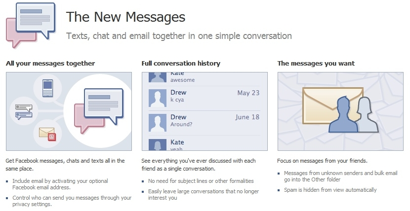 The New Messages in Facebook